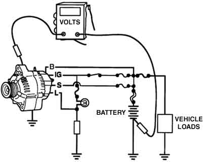 Asetest5 on ford alternator stator wiring diagram